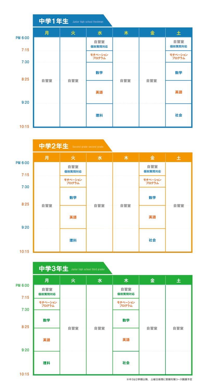 モチベーション教育ゼミナール(モチゼミ)名古屋市天白区にあります。